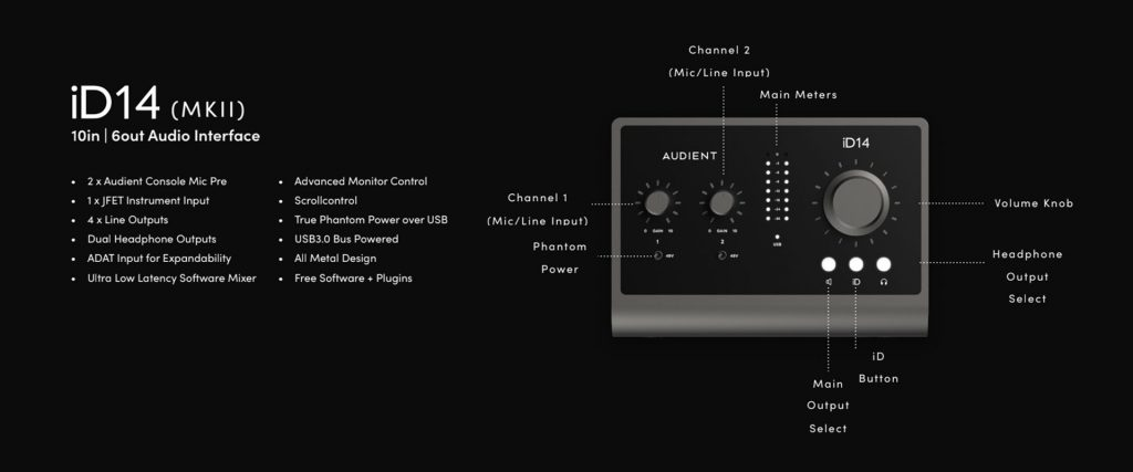 Audient ID14-MKII-
