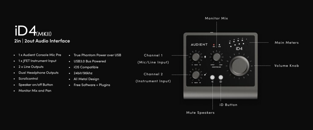 audient ID4-MKII-